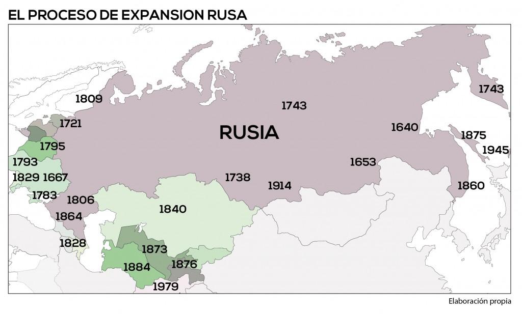 Expansión de Rusia y su imperio a lo largo de la historia